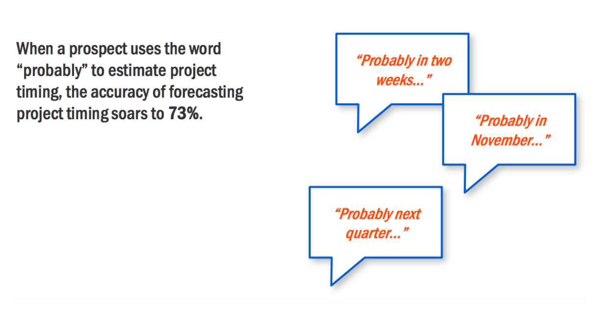 when a prospect the word probably to estimate project timing the accuracy of forecasting project timing soars to 73%