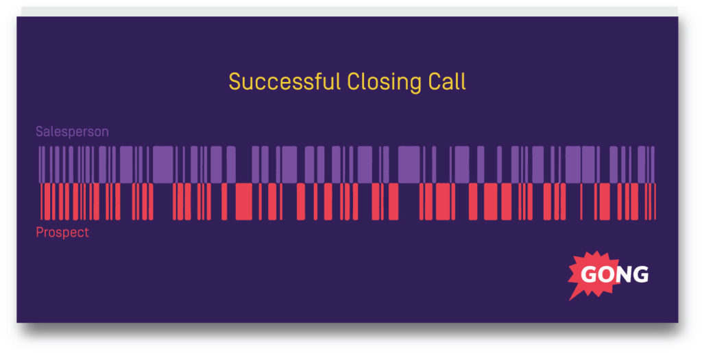 successful-closing-call