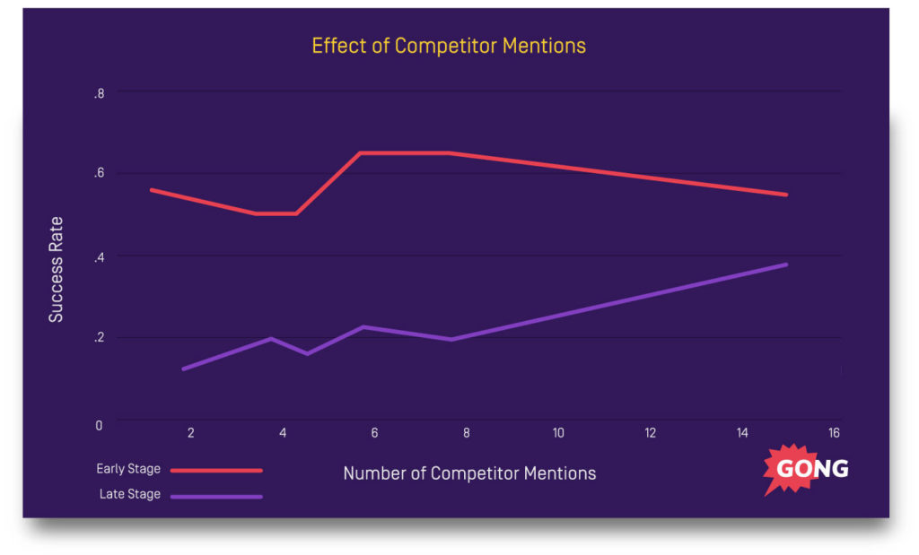 closing-competitor-mentions