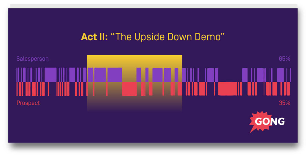 upside down product demo