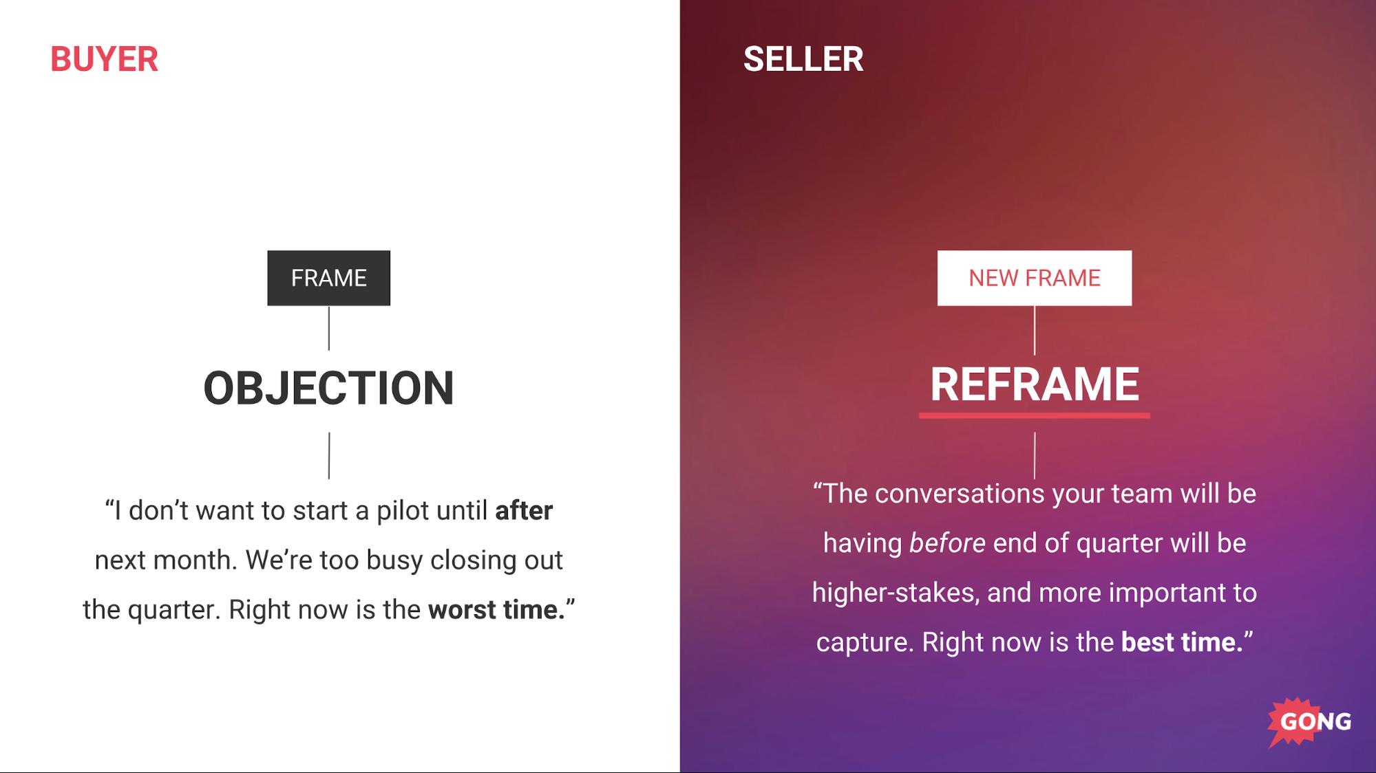 Reframe sales technique example