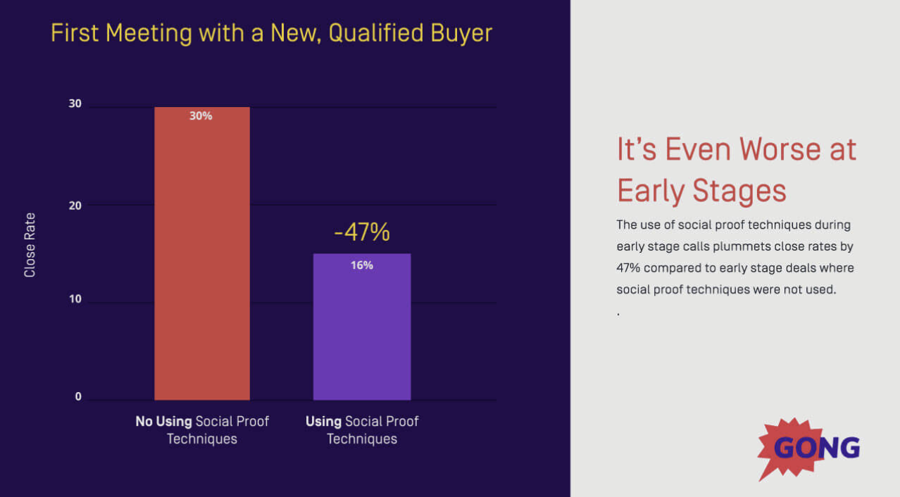 Social proof sales tip